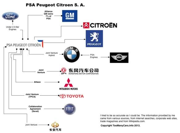 Auto-Family-Tree-PSA