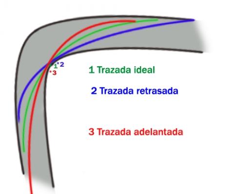 Trazada-ideal1