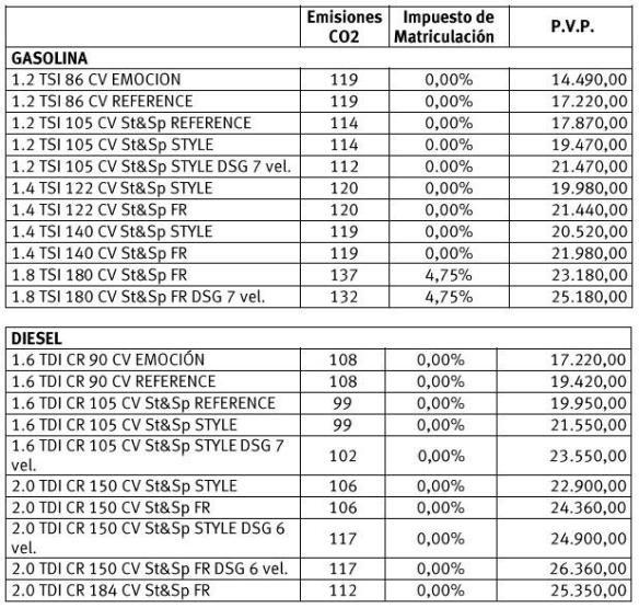 650_1000_Precios_SEAT_León_SC (1)